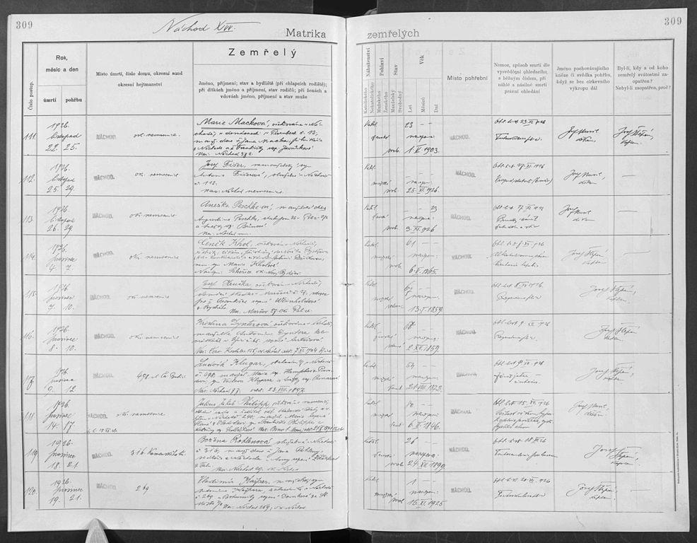 Civil records